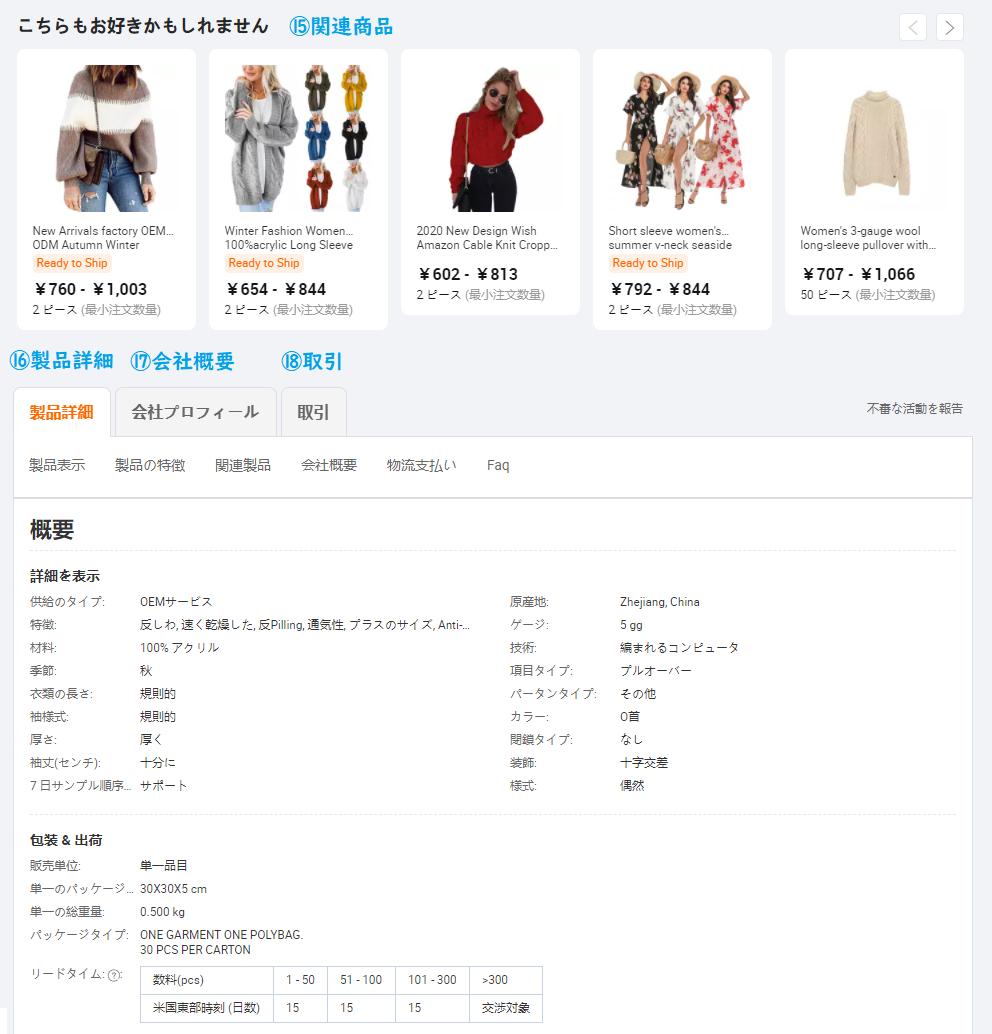 Alibaba.com 商品ページ 見方
