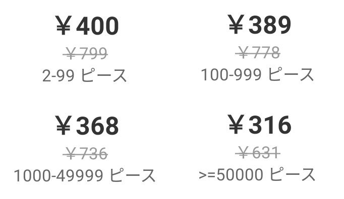 Alibaba.com アプリ 価格